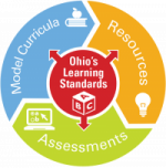 Ohio's Learning Standards
